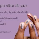 Indian Election Process in Hindi