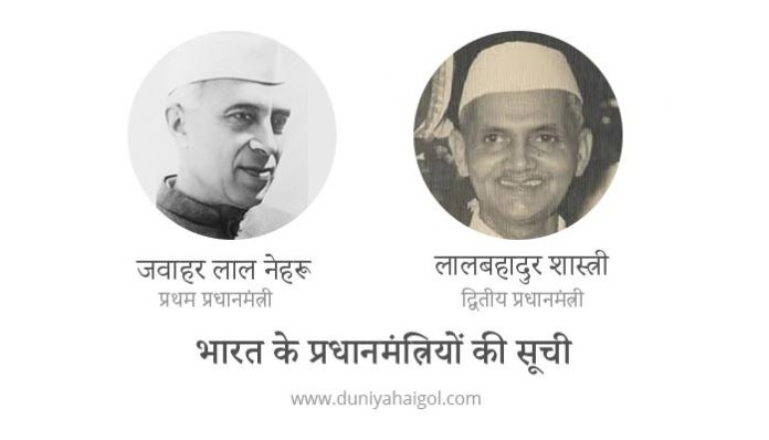 List of Prime Minister of India in Hindi