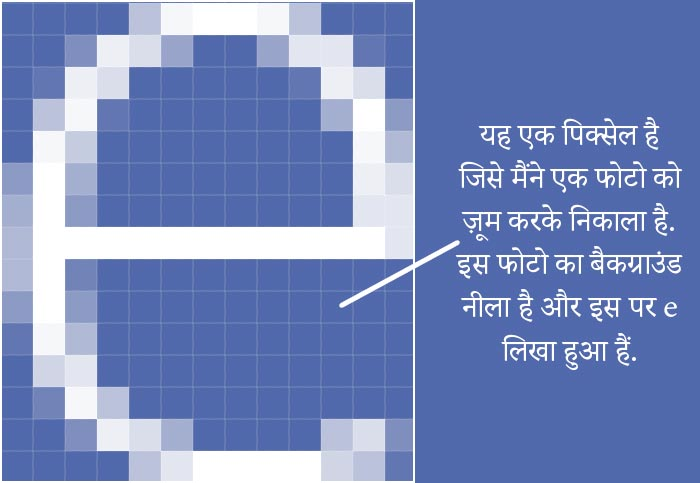 What is pixel in Hindi