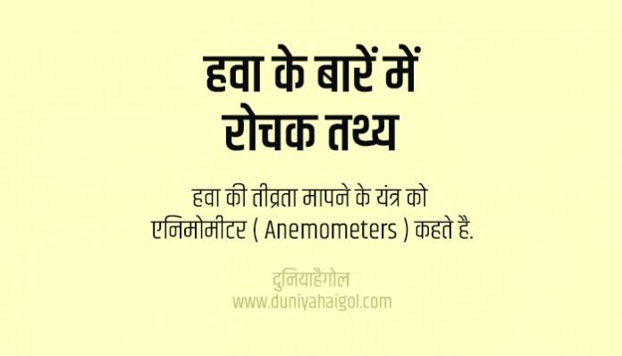 Facts About Wind in Hindi